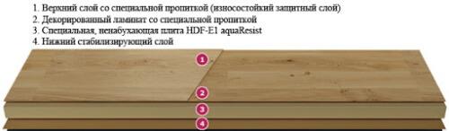 Соответствие международным стандартам продукции Харо